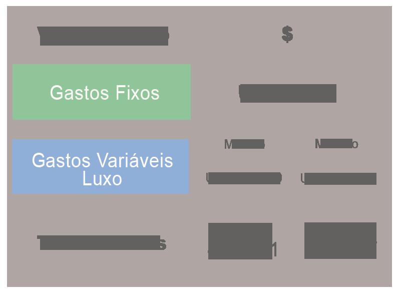 gastos-luxo-total-tabela
