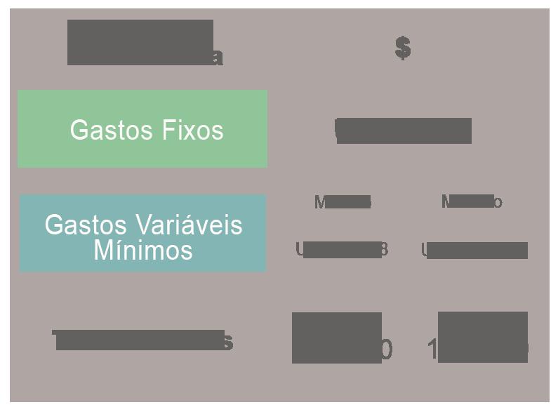 gastos-mínimos-modificado