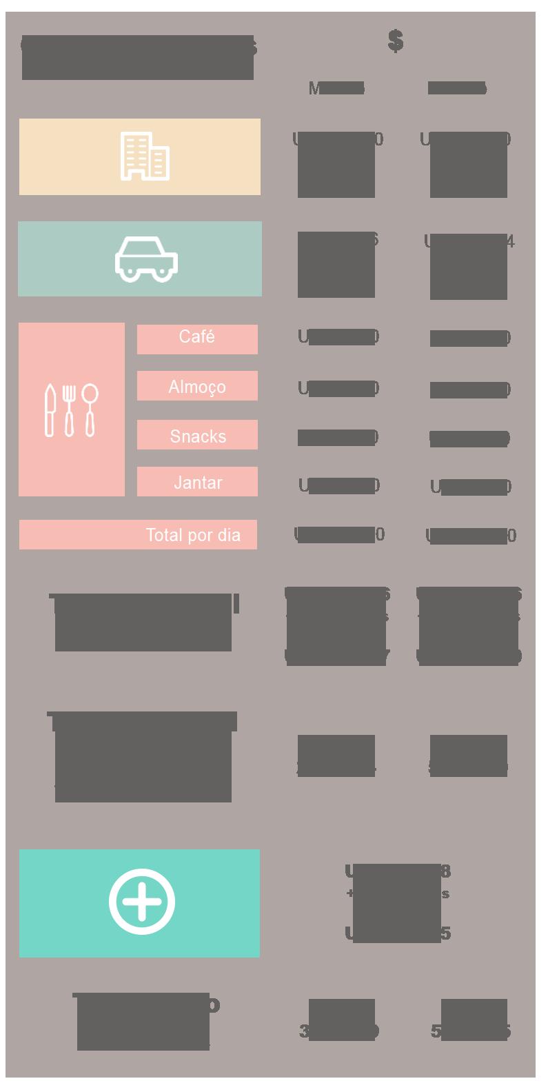 gastos-variáveis-luxo