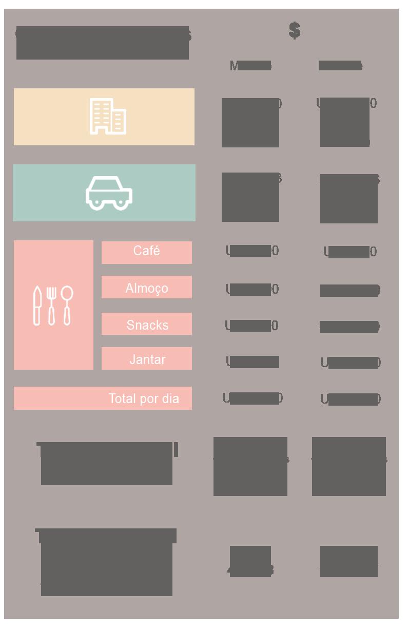 gastos-variaveis-minimos-modificados