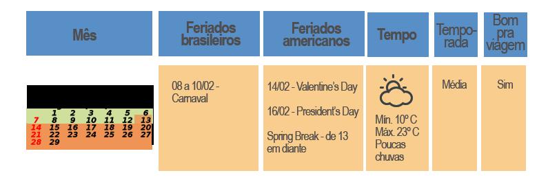 2016-fevereiro-quando-ir