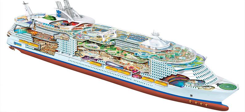 oasis-of-the-seas-classe-navios-allure-harmony