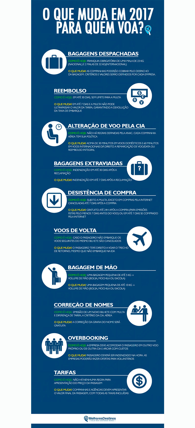 7f59bc00ba Do Jeito Que Brasileiro Gosta | Blog de viagens